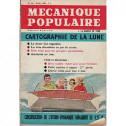Mécanique populaire